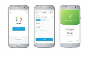 Swish ist eine App für das Smartphone. Damit zu bezahlen ist kinderleicht.